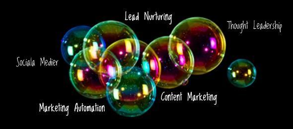 Vad är Content Marketing, Lead Nurturing, Marketing Automation - och hur hänger det ihop egentligen?